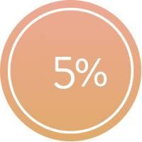 Coupon 5%